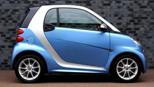 La Smart Suv eléctrico: el coche pequeño eléctrico