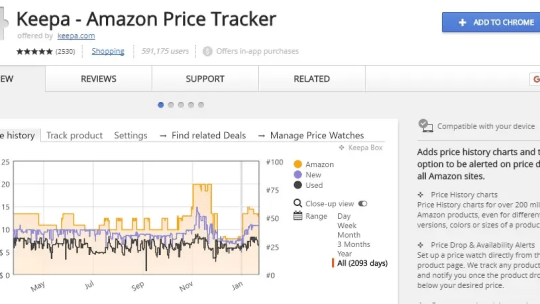 How to Track Sales and Price Drops on Amazon