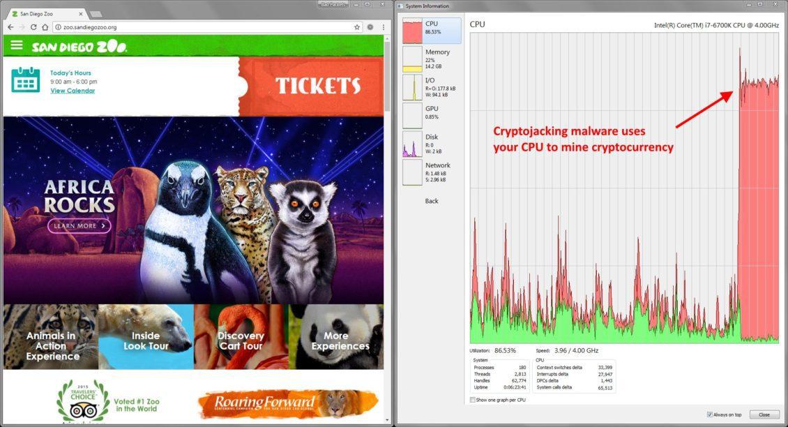 ما يقرب من 400 موقع دروبال مصابة ببرامج خب - إصابة ما يقرب من 400 موقع دروبال ببرمجة خبيثة لتعدين العملات الرقمية