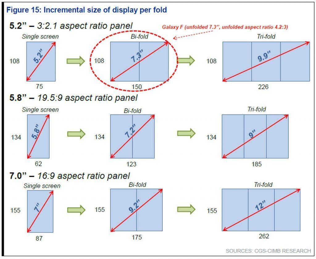 2 2 - بالصور ولأول مرة: تسريب مواصفات جهاز سامسونج القابل للطي المنتظر
