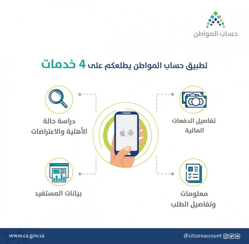 D12rGnEW0AEa4CN 799x782 - تطبيق حساب المواطن المقدم من وزارة العمل يطلعكم على أربع خدمات هامة تعرف عليهم