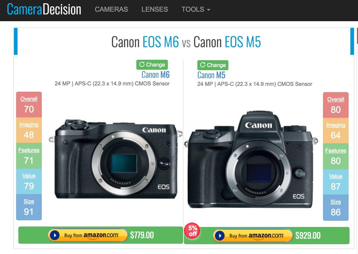 DDY7obwUIAAZZrC - موقع Cameradecision للمقارنة بين الكاميرات الاحترافية قبل شرائها