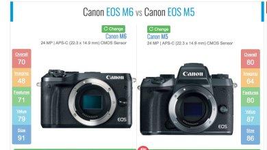 صورة موقع Cameradecision للمقارنة بين الكاميرات الاحترافية قبل شرائها