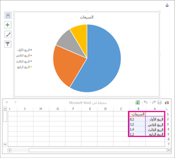 تحويل الجدول الى رسم بياني في الوورد 2 - تحويل الجدول الى رسم بياني في الوورد وكيفية عمل جدول في الإكسل