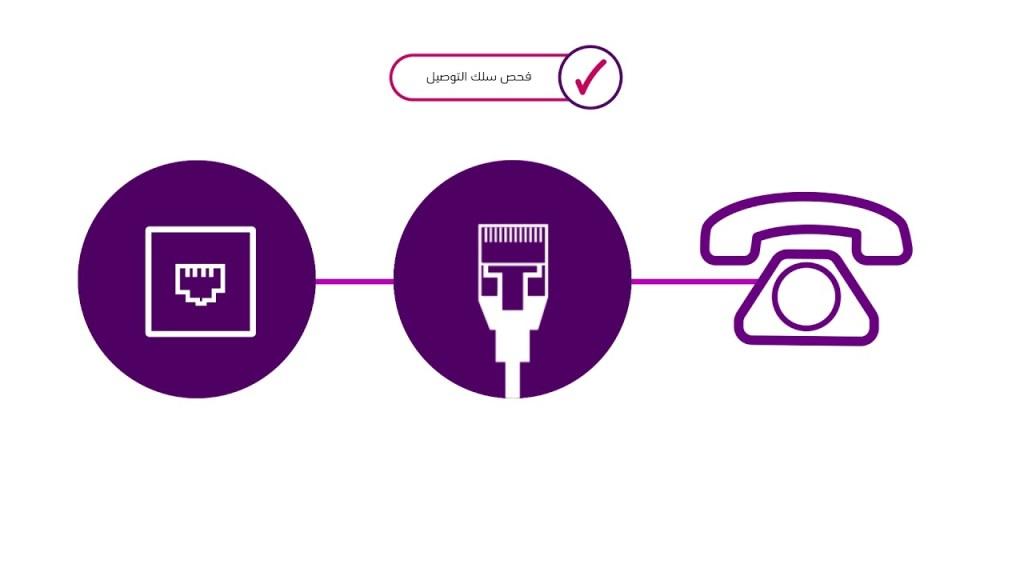 maxresdefault 1024x576 - كيف اكلم موظف سوا | الرقم المجاني للتحدث مع خدمة العملاء stc