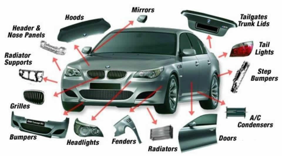 امازون - أمازون لقطع غيار السيارات | انواع قطع غيار السيارات