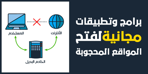 كيفية استخدام برنامج بروكسي 2 - كيفية استخدام برنامج بروكسي لفتح المواقع المحجوبة