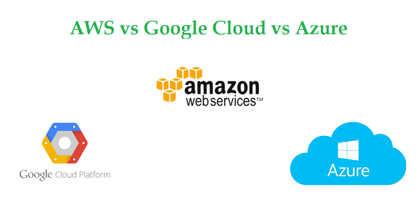 Cloud Price Comparison Azure vs AWS vs Google - SysAdminXpert