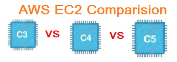Compare Amazon EC2 instances C3 vs C4 vs C5 - SysAdminXpert