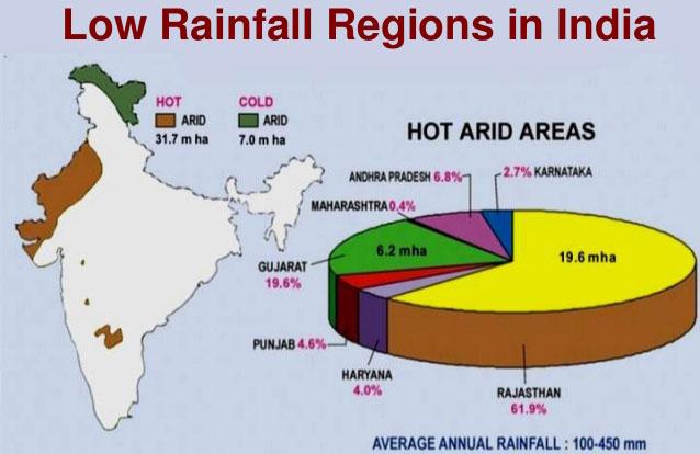 rainfall regions india