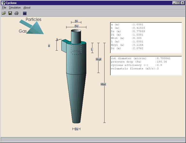 Venturi Scrubber Design Calculation Xls