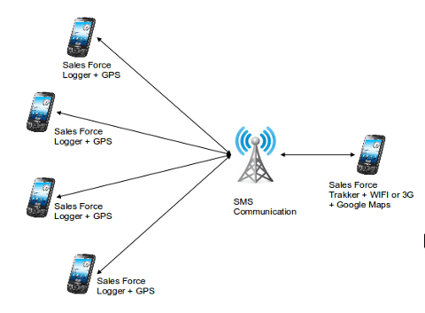 Geo Prizm Wiring Diagram. Geo. Automotive Wiring Diagram
