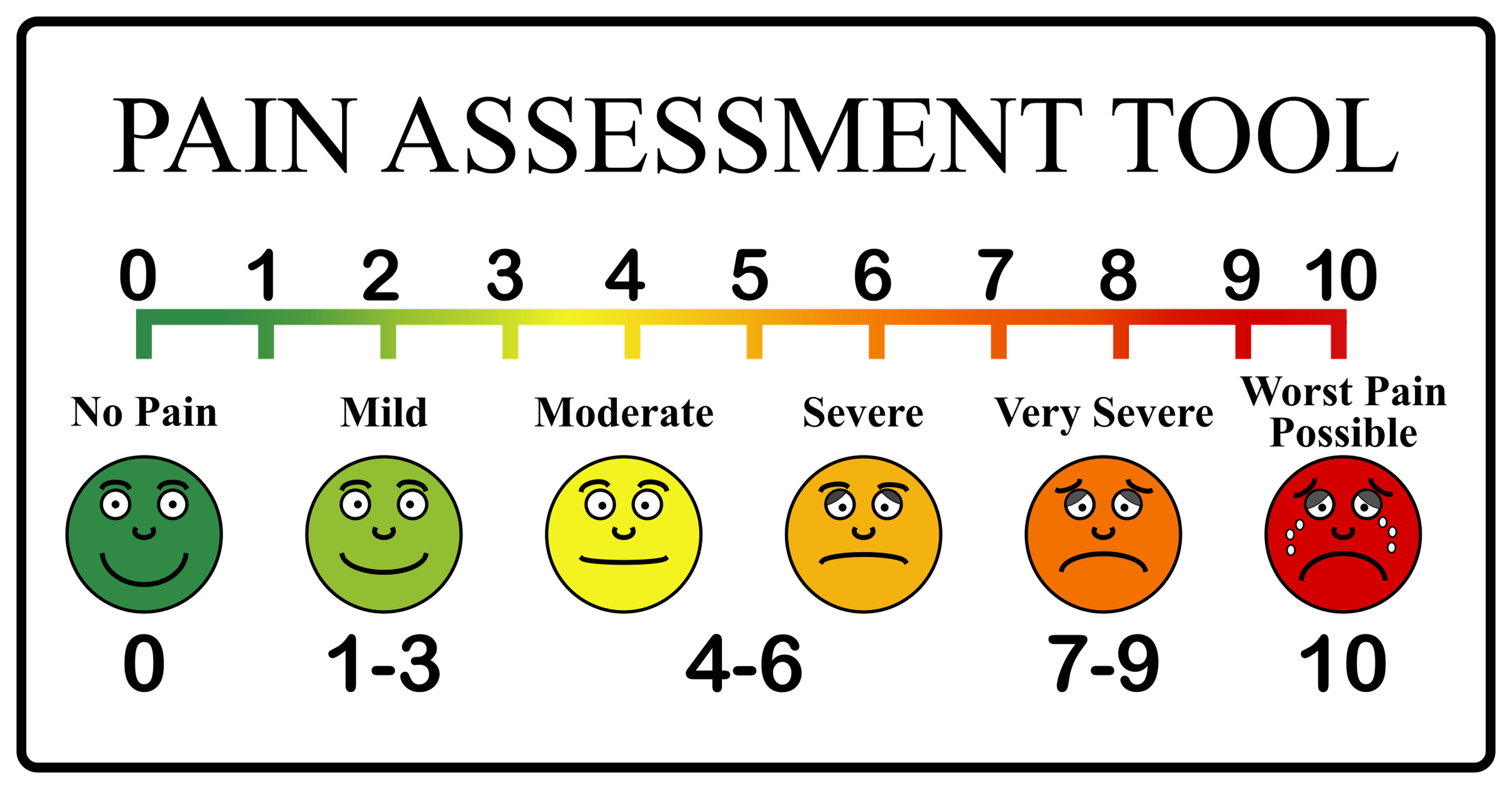Feel-Good-Knees-painassement