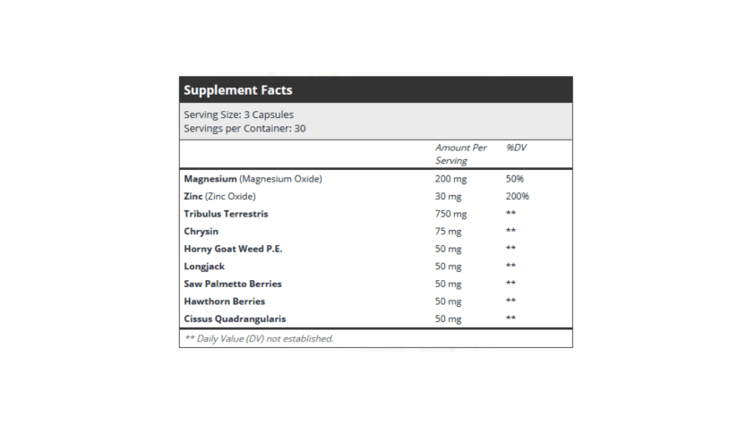 Renown T-Boost supplement facts
