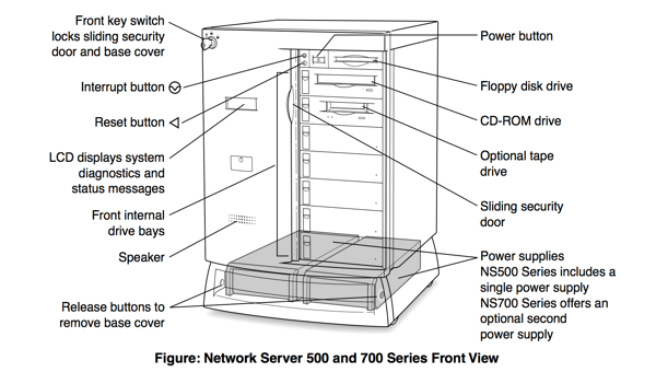The Apple Network Server resource