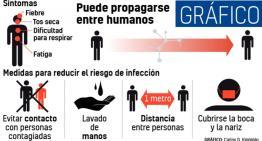 Piden higiene personal para evitar un contagio por el coronavirus