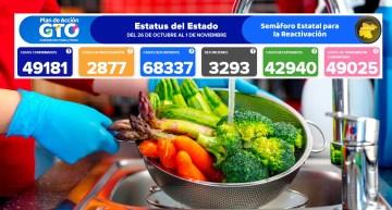 Guanajuato tiene 3,293 decesos por el COVID-19; Acámbaro llega a 1,049 contagios