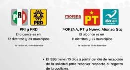 Coaliciones confirmadas para el 2021 en el Estado de Guanajuato