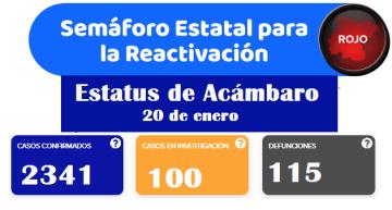 Se registran 115 decesos en Acámbaro; todo el Estado llega a 7,020