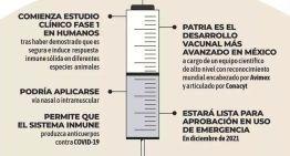 Patria, la vacuna mexicana contra el COVID-19