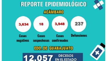 Por pandemia Guanajuato alcanza los  12,057 decesos.