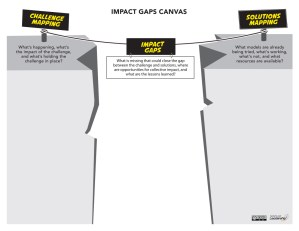Impact-gaps-Canvas-Systems-1