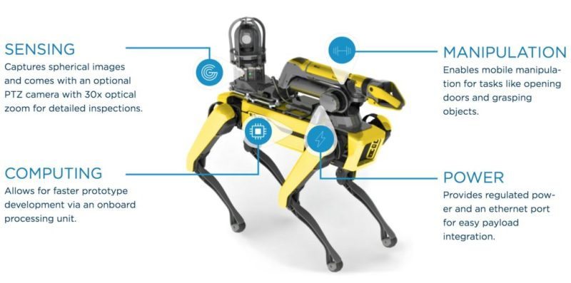 Spot is one of the Boston Dynamic robots protagonist of the viral video