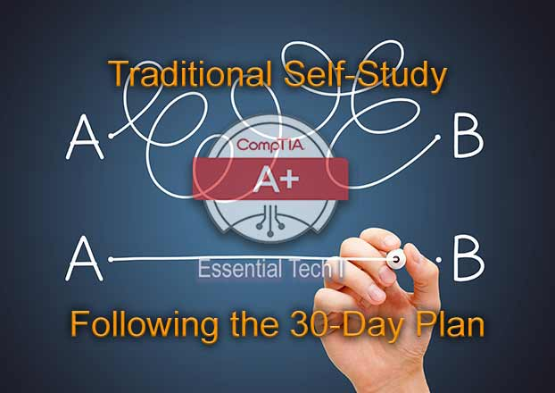 CompTIA A+ 30-day exam challenge direct path A+ Certification