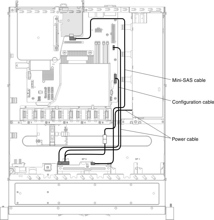 Installing an Lenovo ServeRAID SAS/SATA controller