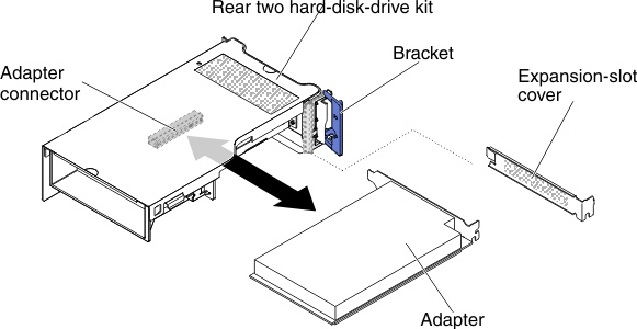 Installing an adapter in the rear two hard-disk-drive kit