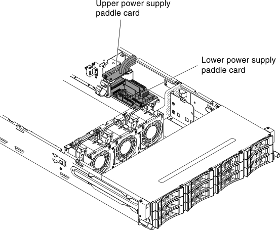 Removing the upper power supply card from the power-supply