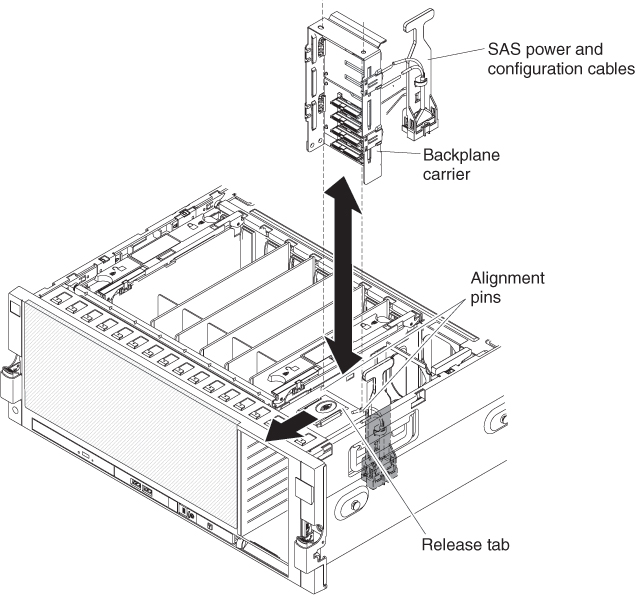 Installing an eXFlash 1.8-inch drive cage and backplane