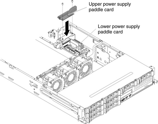 Replacing the upper power supply card in the power-supply