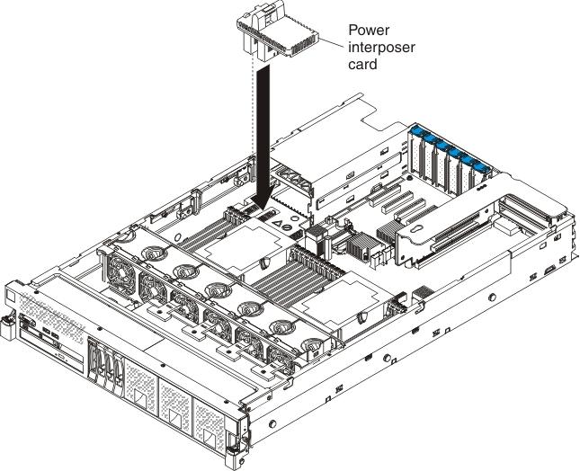 Replacing a power interposer redundant power supply card
