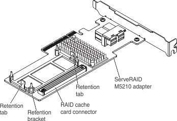 Installing the optional ServeRAID M5210 SAS/SATA