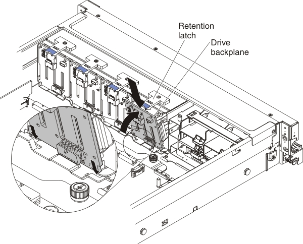 Installing the 4x2.5-inch hot-swap drive backplane