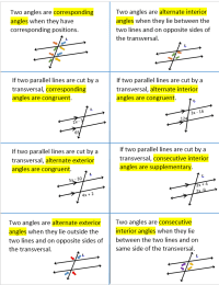 Parallel and Perpendicular LInes | Systry