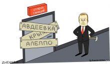 Как Россия вернет Крым