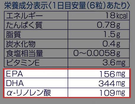 DHA&EPAサプリ裏面 実際のDHA量とEPA量