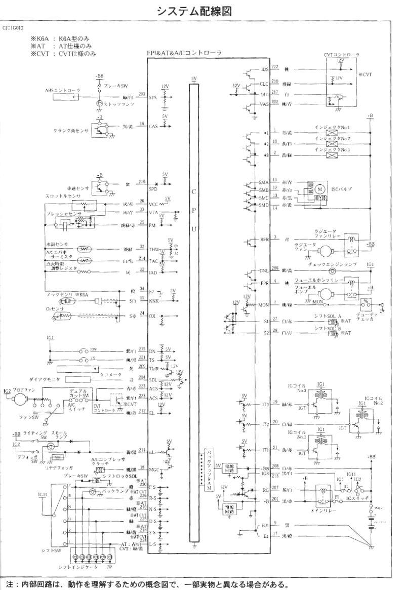 ワゴンR MC22S K6A-VVT エンジンハンチング