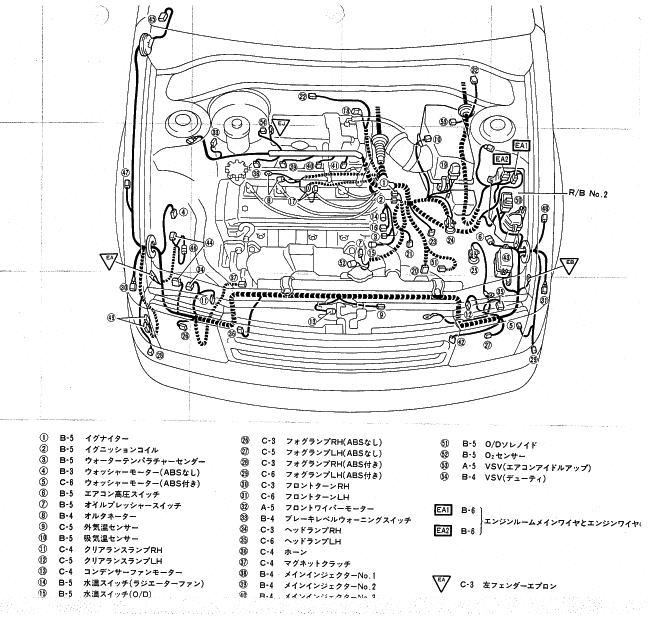 スターレット EP91 4E,オイルプレッシャーランプ不灯 配線図