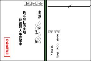 封筒の書き方、部署宛の画像