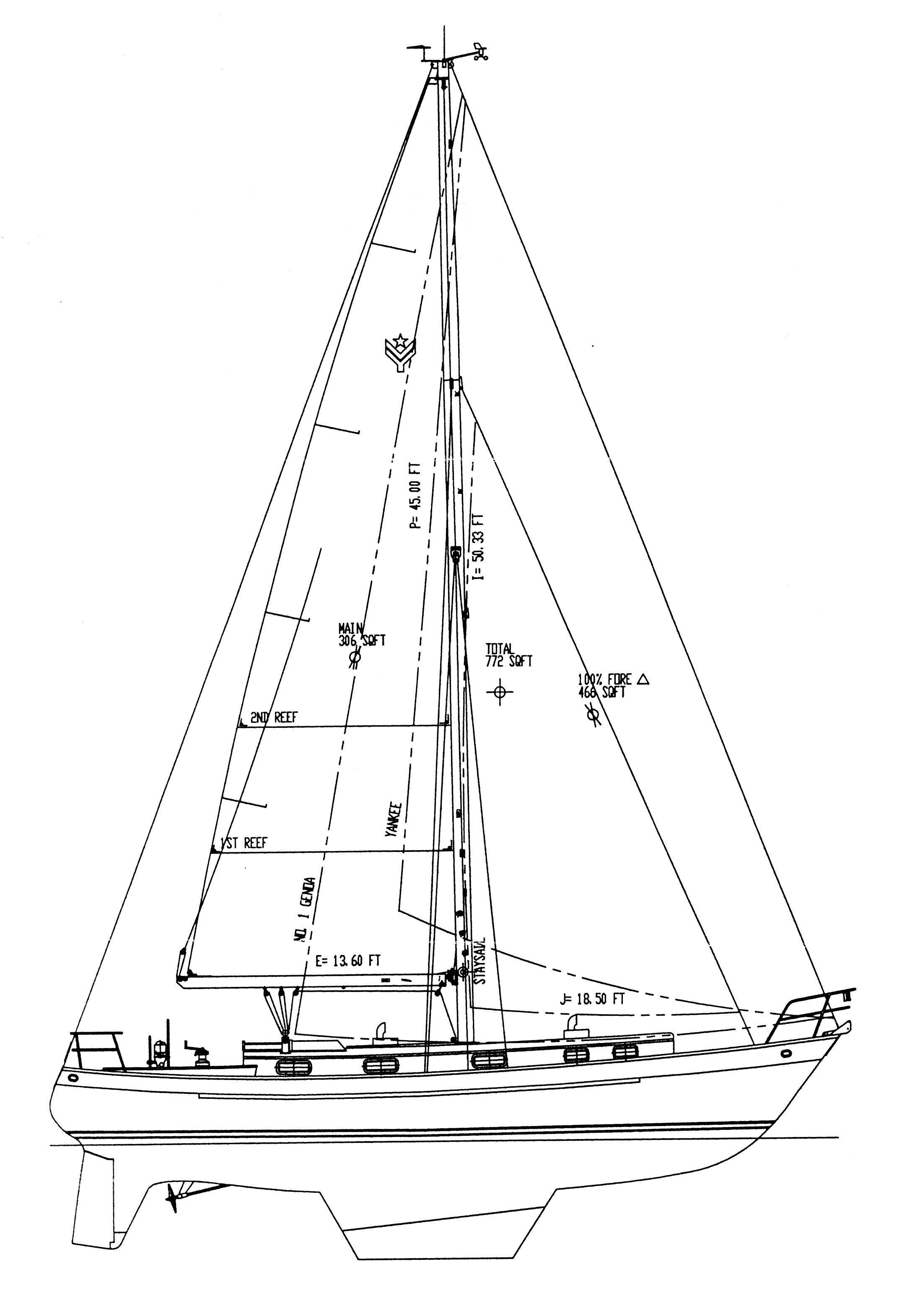 Syzygy Sailing The Boat