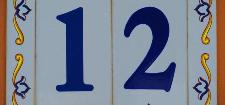 12 przykazań, żeby osiągnąć sukces