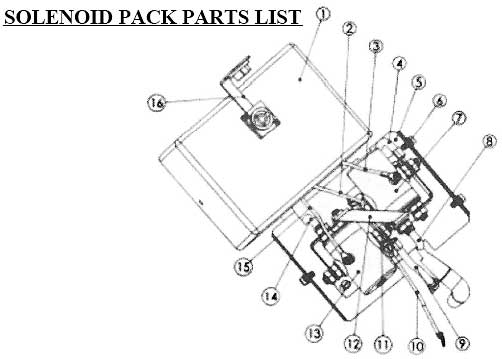 T-MAX winches: EW Series Solenoid Pack parts list