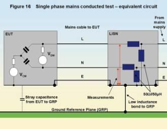 Jp Wiring Diagram Emc 試験 ―― Part 2 伝導性エミッション