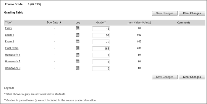 How categories and weighting affect grade calculation in