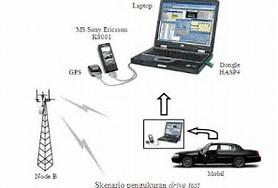 t-telecom