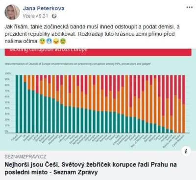 Jana Peterková a HATE na vládu 6
