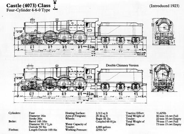GWR (4073) Castle Class Steam Locomotive Diagram by SJ